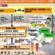 中国人の性質は異族を自国民に溶かし込むことだ【中国人移民の恐ろしさを日本人は知らない!】