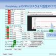 実践IOTハウス、Remote-Hand_Raspberry_pi_0.31をリリースしました。