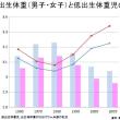 日本人の身長の伸びが止まった理由