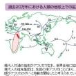 日朝の歴史(1)