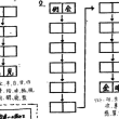 2018年度新歓ビラNo.5 読み変わりパズル