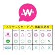 桜探訪 北海道編