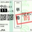 ヒャッハー‼️(反省、日経賞)