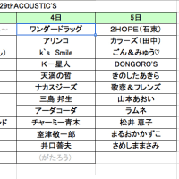 29th Acoustic's
