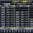 2018.9.9. マリーンズ22回戦(@西武ドーム)