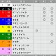 9/24【神戸新聞杯[GⅡ]】[3連複]的中!予感