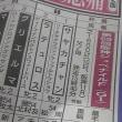 阪神JF、WIN5は4枠と6枠、馬券的には1枠