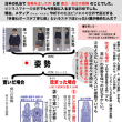 日本の礼法「礼」▶検索 卒業式 入学式 入社式 お辞儀 手の位置 正解はこちら