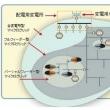 1キロワットアワー1円時代