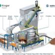 インドでの廃棄物発電所の整備で、日印3社共同出資。