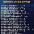これは凄い! → 安倍晋三は「確かに実績を挙げた」?!