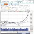 週報 日経平均(11/13-11/17) 11/12記入