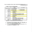 平成31年度建築及び電気工事施工管理技術検定試験日程表