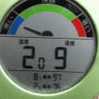 平成29年11月23日・今朝の東祖谷2.0℃