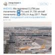 シンガポールのチャンギ空港、2017年08月は利用者数7%増。