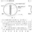大学入試センター試験・化学 3