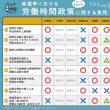 総選挙における労働時間政策(プラス最低賃金)に関する各党の回答 #8時間働けば暮らせる社会へ一票を
