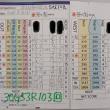 今日のゴルフ挑戦記(197)/東名厚木CC/ウエスト→アウト(A)