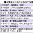 ●日米地位協定改定「環境補足協定」は「在日米軍基地への立ち入り調査を条件付きで認める内容」のはずが…