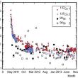 人工放射性物質の海洋生態系における挙動