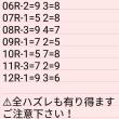 7/21 福井記念①
