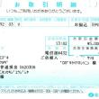 札幌が嫌いな管理人、熊本地震災害義援金を送る