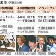 何か変ですよ 72: 日本の問題、世界の問題 8: おかしな認識の数々
