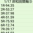 🚴 1/17 岸和田競輪③
