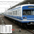 旅で出会った鉄道(35)・駿豆線3000系