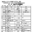 埼玉障害者市民ネットワーク合宿の時間割が決まる