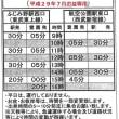 平成29年 7月御盆のバス時刻表について