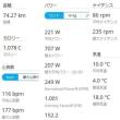 12月10日 朝ラン50Kmコース