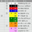 7/8【七夕賞[GⅢ]】[馬連][ワイド]