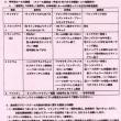29年度愛知県ラグビスクール交歓会共通理解資料