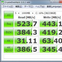 OCZ Vertex3→PLEXTOR PX-256M5Pに乗り換えた