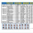 平成30年 日田市議会 議会報告・意見交換会‼️