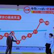 2/21 森田さんの 3月1日の温度に注目