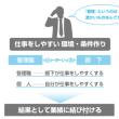 ■【経営知識】 管理会計02-01-1 02 管理会計を正しく理解する 管理の基本理念とは