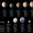 トラピスト1の惑星には、地球に似た大気や大量の水が存在しているかも…