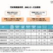 土壌酸度計(土壌酸湿度計) DM-15 竹村電機