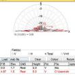位相差給電と13段同軸コリニア比較実験のまとめ