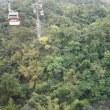 台湾旅行 猫空 その二 ロープウェイの景色
