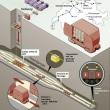 地下貨物輸送インフラ、スイス Underground freight transportation infrastructure, Switzerland