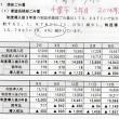 20171017ゴミ有料化山谷論文と金沢市ごみ政策