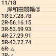 11/18 岸和田競輪②