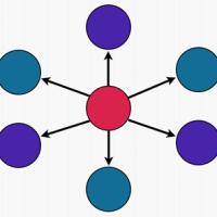 平衡の中心点Central point of Equilibrium