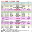 ふじみ野支部の日程表8月~10月(2017年8月13日掲示)