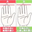 中指の次に長い指がどこなのかで分かる性格判断