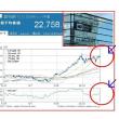 東芝、WDと和解!メモリ売却を再考!?