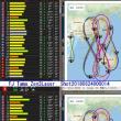 2018/06/23-06/24:スマホQZSS/GNSS:Zenfone3 Laserカナリア機, IRNSS軌道モニタリング記録